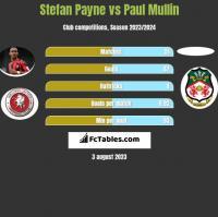 Stefan Payne vs Paul Mullin h2h player stats
