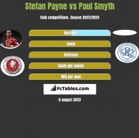 Stefan Payne vs Paul Smyth h2h player stats