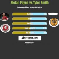 Stefan Payne vs Tyler Smith h2h player stats