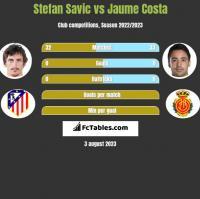 Stefan Savić vs Jaume Costa h2h player stats