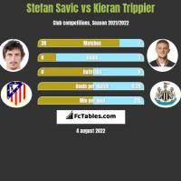 Stefan Savic vs Kieran Trippier h2h player stats