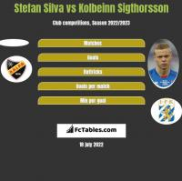 Stefan Silva vs Kolbeinn Sigthorsson h2h player stats
