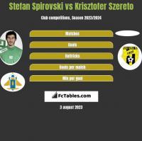 Stefan Spirovski vs Krisztofer Szereto h2h player stats