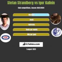 Stefan Strandberg vs Igor Kalinin h2h player stats