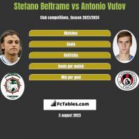 Stefano Beltrame vs Antonio Vutov h2h player stats