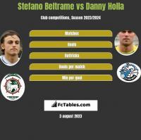 Stefano Beltrame vs Danny Holla h2h player stats