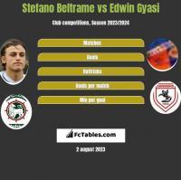 Stefano Beltrame vs Edwin Gyasi h2h player stats