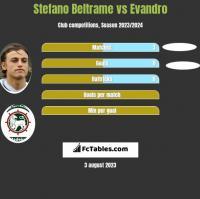 Stefano Beltrame vs Evandro h2h player stats