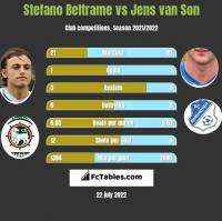 Stefano Beltrame vs Jens van Son h2h player stats