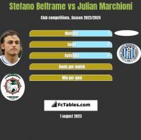 Stefano Beltrame vs Julian Marchioni h2h player stats