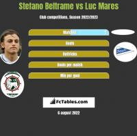 Stefano Beltrame vs Luc Mares h2h player stats