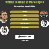 Stefano Beltrame vs Mario Engels h2h player stats
