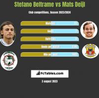 Stefano Beltrame vs Mats Deijl h2h player stats