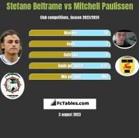 Stefano Beltrame vs Mitchell Paulissen h2h player stats