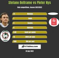 Stefano Beltrame vs Pieter Nys h2h player stats