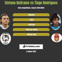 Stefano Beltrame vs Tiago Rodrigues h2h player stats