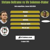 Stefano Beltrame vs Viv Solomon-Otabor h2h player stats