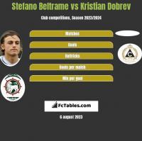 Stefano Beltrame vs Kristian Dobrev h2h player stats