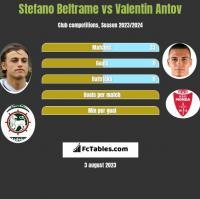 Stefano Beltrame vs Valentin Antov h2h player stats