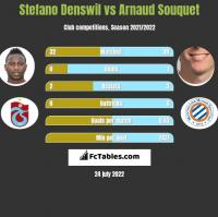 Stefano Denswil vs Arnaud Souquet h2h player stats