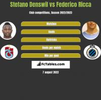 Stefano Denswil vs Federico Ricca h2h player stats