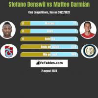 Stefano Denswil vs Matteo Darmian h2h player stats