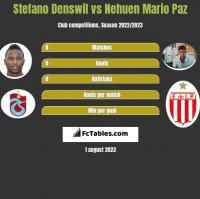 Stefano Denswil vs Nehuen Mario Paz h2h player stats