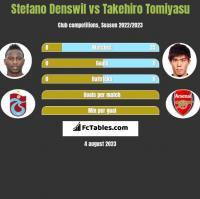 Stefano Denswil vs Takehiro Tomiyasu h2h player stats