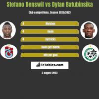 Stefano Denswil vs Dylan Batubinsika h2h player stats