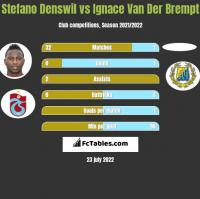Stefano Denswil vs Ignace Van Der Brempt h2h player stats