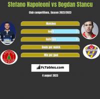 Stefano Napoleoni vs Bogdan Stancu h2h player stats