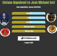 Stefano Napoleoni vs Jean Michael Seri h2h player stats