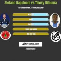 Stefano Napoleoni vs Thievy Bifouma h2h player stats