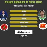 Stefano Napoleoni vs Zlatko Tripic h2h player stats