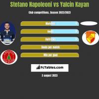 Stefano Napoleoni vs Yalcin Kayan h2h player stats