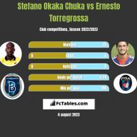 Stefano Okaka Chuka vs Ernesto Torregrossa h2h player stats