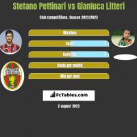 Stefano Pettinari vs Gianluca Litteri h2h player stats