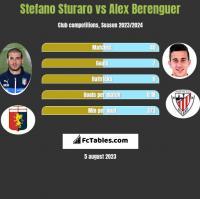 Stefano Sturaro vs Alex Berenguer h2h player stats