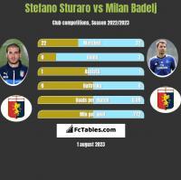 Stefano Sturaro vs Milan Badelj h2h player stats