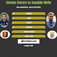 Stefano Sturaro vs Souahilo Meite h2h player stats