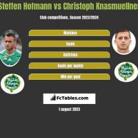 Steffen Hofmann vs Christoph Knasmuellner h2h player stats