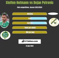 Steffen Hofmann vs Dejan Petrovic h2h player stats