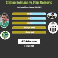 Steffen Hofmann vs Filip Stojkovic h2h player stats