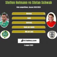 Steffen Hofmann vs Stefan Schwab h2h player stats