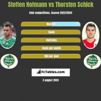 Steffen Hofmann vs Thorsten Schick h2h player stats