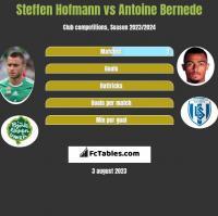 Steffen Hofmann vs Antoine Bernede h2h player stats