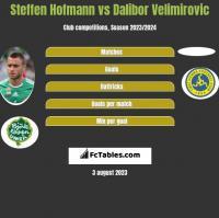 Steffen Hofmann vs Dalibor Velimirovic h2h player stats