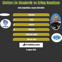 Steffen Lie Skaalevik vs Erling Knudtzon h2h player stats