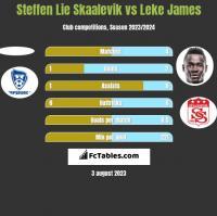 Steffen Lie Skaalevik vs Leke James h2h player stats
