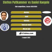 Steffen Puttkammer vs Daniel Haegele h2h player stats